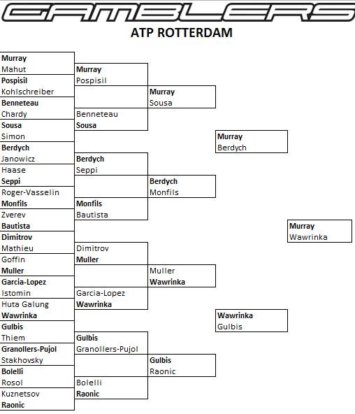 ATP_rotterdam