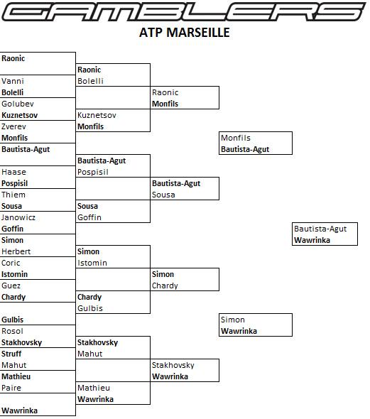 atp_marseille