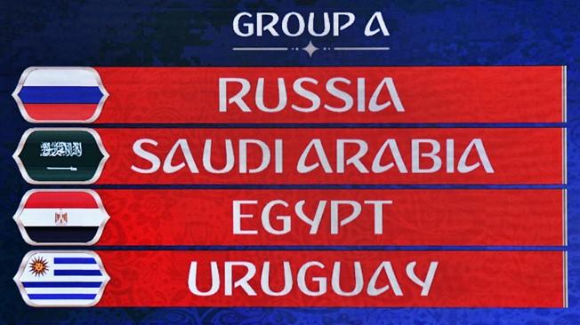 Jalkapallon MM-kilpailut lohko A