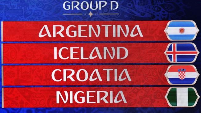 Jalkapallon MM-kilpailut lohko D