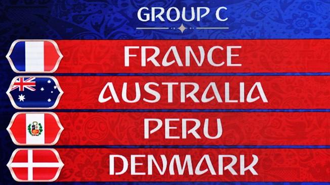 Jalkapallon MM-kilpailut lohko C