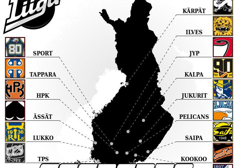 Jääkiekko Liiga SM-liiga